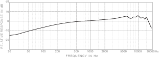 PRA528DS FR