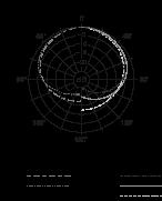 E524D  POLAR_GAI