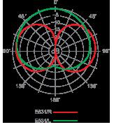 polar pattern_e531b