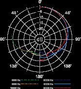 pra383 polar gai