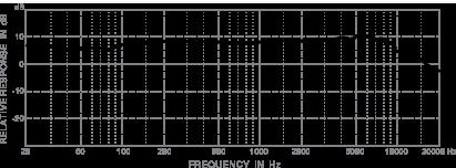 frequency response_e421b