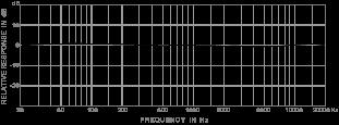 ecm888b fr