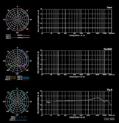 cmh8g pattern