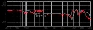 Superlux HD662 наушники АЧХ