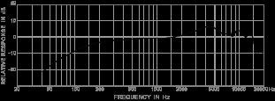 PRO258 FR