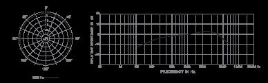 d112 pattern